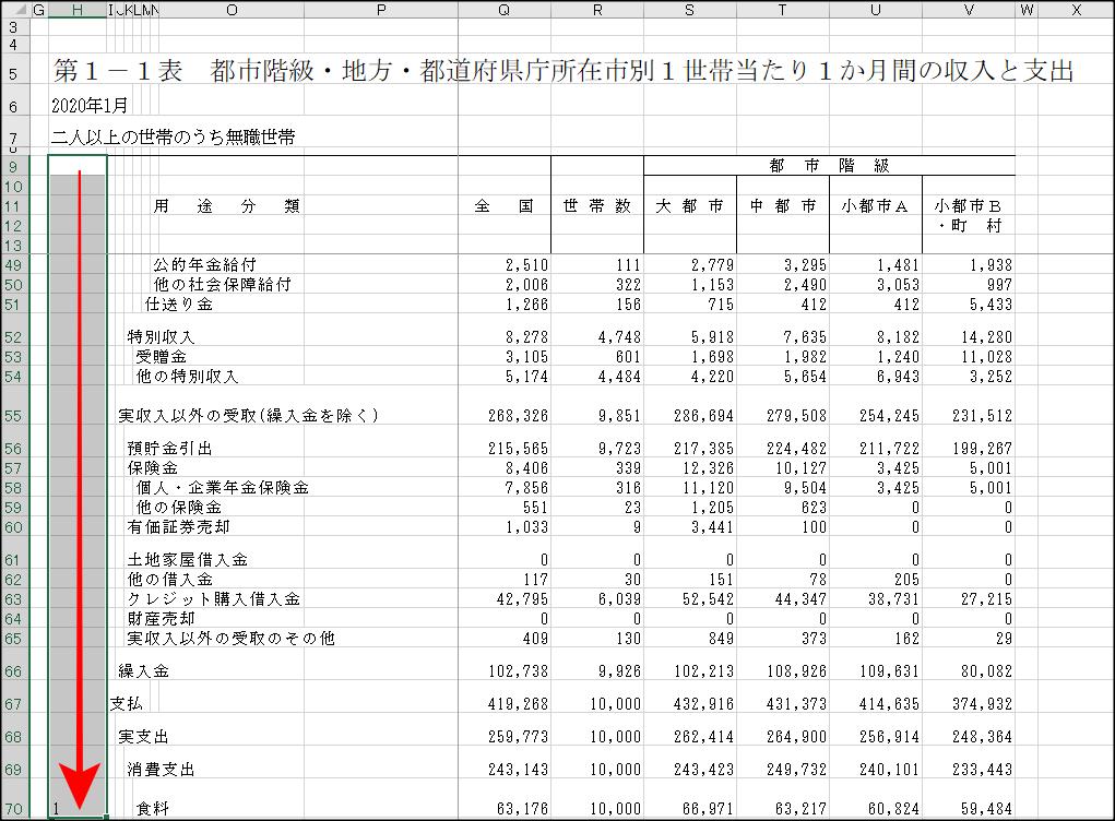 Excelで始めるIT経営